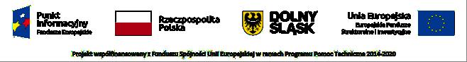 Logosy programu finansującego wydarzenie - Fundusz spójności Unii Europejskiej